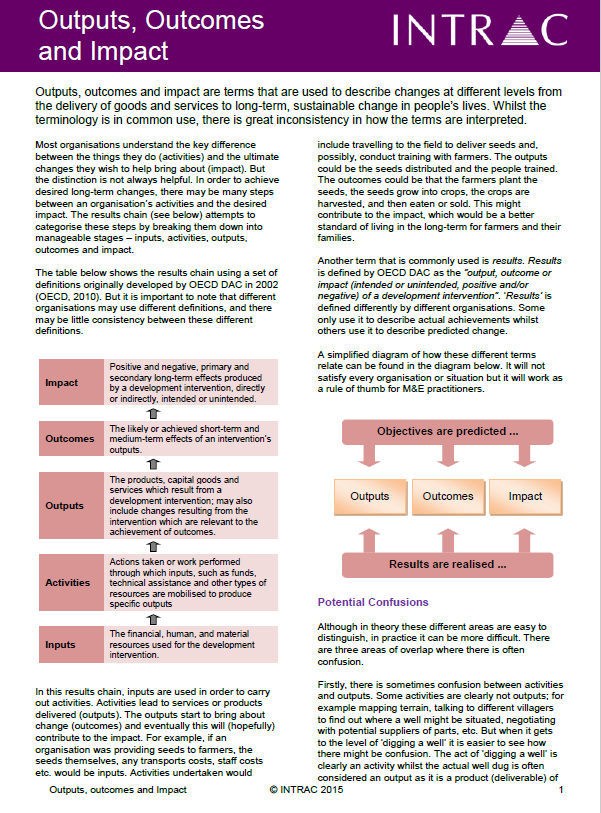Output, Outcomes and Impact. Monitoring and Evaluation Planning Series 7 -  INTRAC